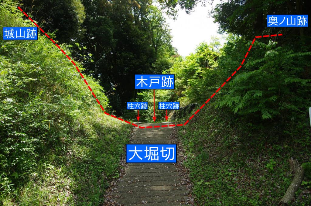 左手の城山(I郭跡)と右手に奥ノ山(II郭跡)の間にある堀切である