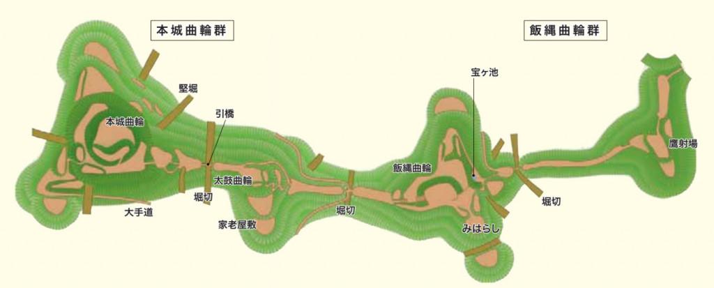 中央の堀切を境に左手が西峰、右手が東峰となる
